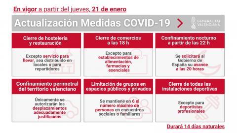 Noves-mesures-covid-19